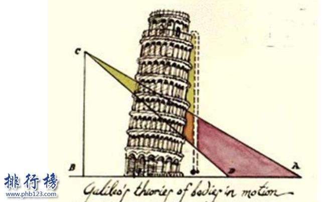 導語:邏輯是一種思想過程比較的抽象給我們無限的遐想空間,而且裡面還比較有學問那么的深奧讓人百思不得其解,下面TOP10排行榜網小編為大家盤點了世界十大邏輯難題,一起了解一下吧!  世界十大邏輯難題  1.電車難題  2.空地上的奶牛  3.愛因斯坦的光線  4.盧克萊修之矛  5.特修斯之船  6.伽利略的重力實驗  7.猴子和打字機  8.薛定鍔的貓  9.中文房間  10.缸中的大腦  十、缸中的大腦  缸中的大腦這是一個富有想像力的題目,假如你大腦被取出來放在某個維持生命的液體中大腦插上了電極然後電腦上會出現圖像和信號從你的大腦裡面來獲取信息也就是說這台電腦是來模仿你的日常生活的這個實驗蘊含了知識學和哲學讓人百思不得其解如果實驗成果了那你又怎么取證明你日常生活的世界是真實的。  九、中文房間  中文房間這是美國哲學家John Searle提出來的,這個實驗是讓你想像你在一個房間中這個房間除了門上有個洞以外其餘全部是封閉的,如果你只帶了翻譯書、鉛筆和稿紙以及櫥櫃,外面的人寫著中文的小紙條傳到房間裡面然後使用這些翻譯書籍來回復這樣就可以讓外面的人以為他的中文水平很好。  八、薛定鍔的貓  薛定鍔的貓是物理學家薛定鍔提出來的,是有關於量子力學方面的。一隻貓被放在一個封閉的盒子裡盒子裡面有放射性的毒氣在一個小時的時間放射性毒氣慢慢的變少,那么連線在蓋革計數器上的錘子就會被觸發敲碎瓶子繼續釋放毒氣殺死這隻貓,這個實驗發生的機率是相等的他認為盒子打開了貓有可能死了也許還活著。  七、猴子和打字機  猴子和打字機這是一個思想實驗也就是無限猴子定理被稱為世界十大邏輯難題之一,無數個猴子在無數個打字機上面打字並且還可以持續很長時間那么這隻猴子肯定可以打出莎士比亞的所有文學作品,這個難題發生在20世紀是法國數學家Emile提出的這只是一種假想誰也不知道猴子能不能完成。  六、伽利略的重力實驗  伽利略的重力實驗這也是一個比較簡單的思想實驗,取決於物體的質量理論。如果一個很輕的物體和一個很重的物品綁在一起然後放在高處一起丟下來那么重的物體肯定下落的時間比較快,輕的物體肯定會慢。但是從另一個角度來看兩個物體一起丟下去的質量應該比任意一個單獨的物體要大下落的速度應該更快呀看似有點矛盾其實這個理論是錯誤的。  五、特修斯之船  特修斯之船這是世界十大邏輯難題裡面最古老的一個思想難題,根據普魯塔克的記載一艘在海上航行了幾百年的船經過長時間的維修和替換部件一些木板都爛了按照這么來算所有的部件都要被替換那么問題來了替換之後這是一艘完全不一樣的船還是原來的那艘船呢?什麼時候它不再是以前的那艘船了呢哲學家認為如果按照取下老的部件重新修造一個新的船那么兩個船哪個才是原來的特修斯之船。  四、盧克萊修之矛  盧克萊修之矛這也是一個比較難的邏輯題,如果不給你任何工具你怎么證明宇宙是無限的?羅馬的哲學家盧克萊修說宇宙是有限的你走到盡頭你扔出一支矛只會出現兩種結果那就是東西擋住了,第二種彈回來了宇宙本來就是無限的這只是人類的一種妄想概念其實根本不存在有限或者無限這種說法就像一個球體你根本看不出哪裡是開頭還是結尾一樣的道理。  三、愛因斯坦的光線  愛因斯坦的光線是他16歲的時候做的一個思想實驗據說他當時想像自己跟著宇宙的光在跑並且覺得自己可以以光速在光線旁邊運動那么這樣他就應該可以看到光線在空間上不停動盪,但是電磁場是停止的,這個思想實驗證明了這只是一個虛擬的觀察如果規定物理定律必須和一個相對於地球精緻的觀察者看到的一樣。  二、空地上的奶牛  空地上的奶牛題目是這樣的一個農民擔心自己獲獎了自己的奶牛會走丟,這時候又被送奶工告訴他不用擔心你的牛在空地吃草呢,最後送奶工走進一看那頭牛躲在樹林裡面空地上面有一張牛的紙掛在樹上原來大家把這個紙當作那頭牛了,那么問題來了奶牛在空地上但是農民說自己知道奶牛在空地上這種說法是否正確。  一、電車難題  電車難題是一個比較知名的思想實驗,一個瘋子把5個無辜的人綁在電車軌道上,電車開過來直接就可以壓死他們但是據說你可以拉一個拉桿讓電車開到另外一條軌道上面去但是另外一個軌道上也被這個瘋子綁了一個人那么你會拉拉桿嗎?這個問題是世界十大邏輯難題讓人百思不得其解呀!  結語:以上就是TOP10排行榜網小編為大家盤點的世界十大邏輯難題,這些細想難題給予我們無限的遐想空間真是佩服那些哲學家的腦洞呀!