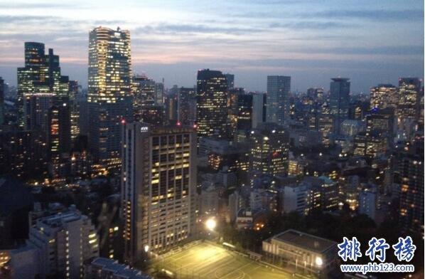 2019世界城市人口排名,東京人口4200萬第一重慶人口第二