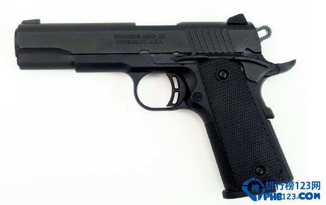 手槍排行,2021,便攜手槍,手槍排行榜