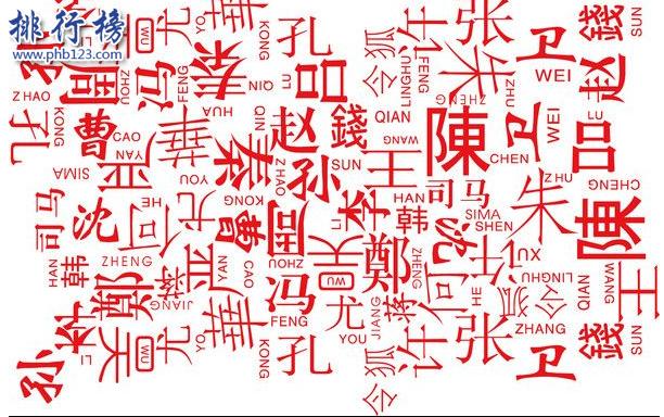 2021百家姓排行榜:李姓逆襲成新百家姓之首