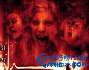 世界上最恐怖的鬼片排行榜