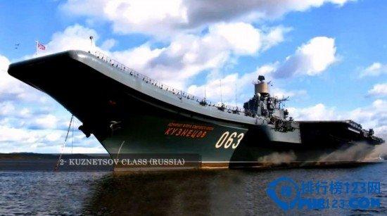 世界最強戰艦排名前十五位