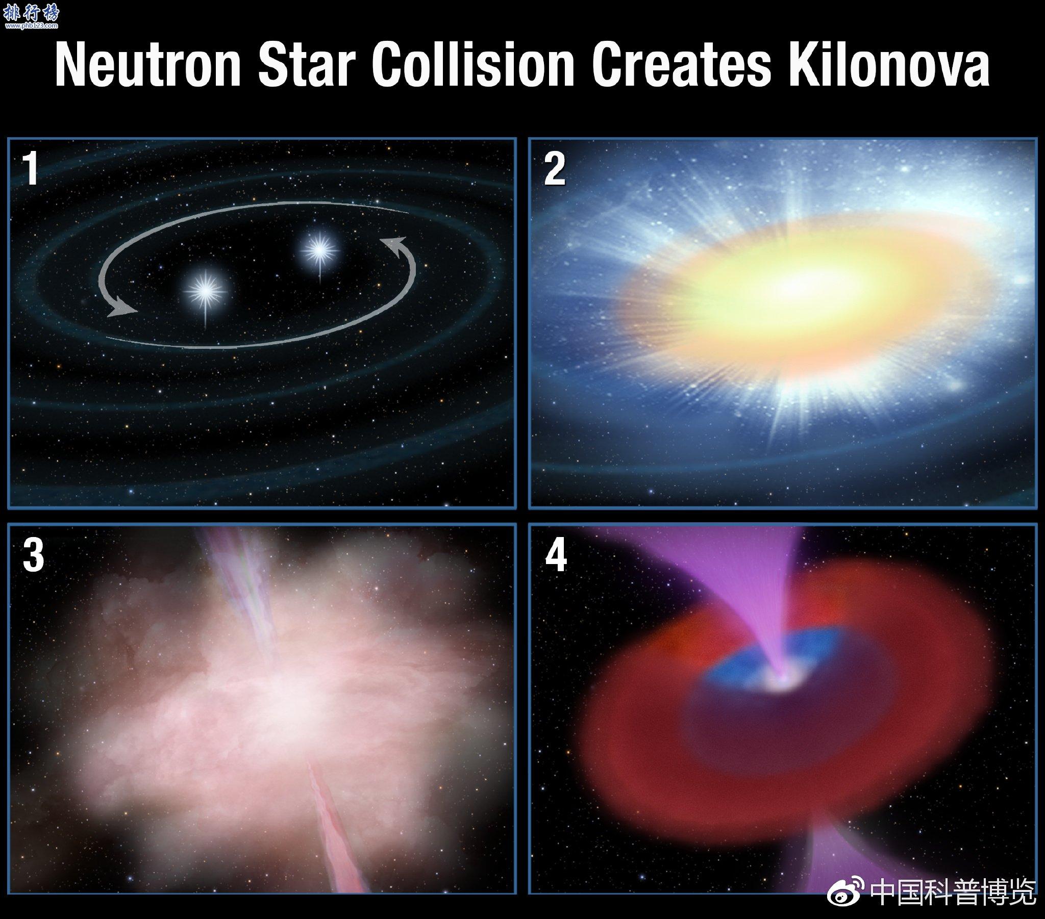 雙中子星鏇近,最終合併產生千新星的過程