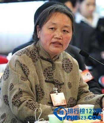 胡潤西藏富豪排行榜2019名單