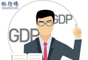 2021年中部六省gdp排名:一季度河南突破萬億(附表格)