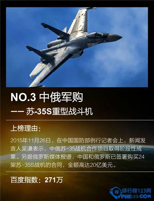 在軍事實力上,我們國家也是在不斷的進步,而在這次全球十大熱門兵器排行中國產的軍事武器還位列首位!是不是很激動呢,下面跟著TOP10排行榜網的小編一起來看看有哪些全球熱門兵器吧~