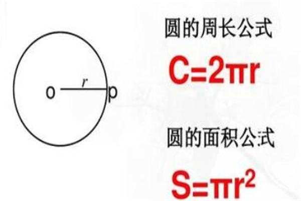 世界最偉大的十大公式 質能方程創造了核子彈,你知道幾個