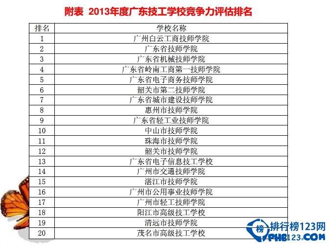 廣州技工學校排名2014