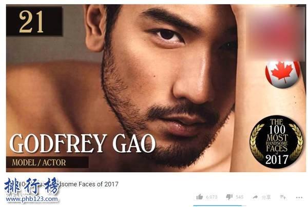 2019全球最帥100張面孔完整名單:王嘉爾第35鹿晗第45吳亦凡第60