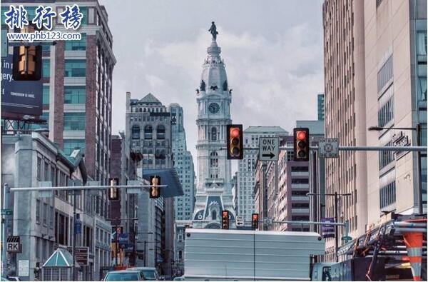 美國十大最安全城市排名 五座城市來自加州(聖地亞哥犯罪率最低)