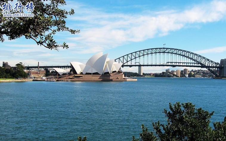 世界十大國際大都市:第一是世界富豪的聚集地