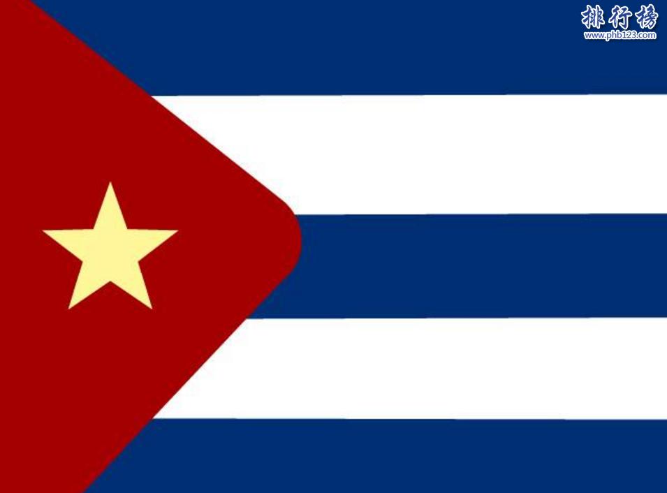 【古巴人口2019總人數】古巴人口數量2019|古巴人口世界排名