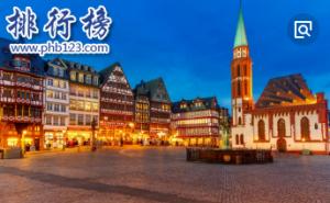 2019全球房價漲勢最猛的十大城市排行榜:柏林第一,香港上榜