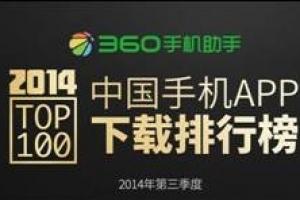 2014中國手機APP下載排行榜