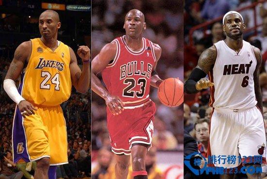 NBA球隊季後賽得分紀錄排行榜2019