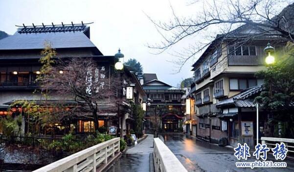 日本十大城市排名 東京GDP占日本全國一半