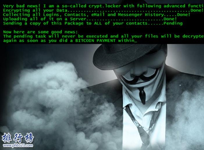 世界十大黑客攻擊事件:索尼影業董事長被迫下台