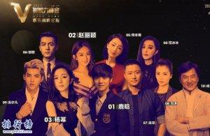 2019中國最具商業價值明星top100:鹿晗奪冠 熱巴僅排名11
