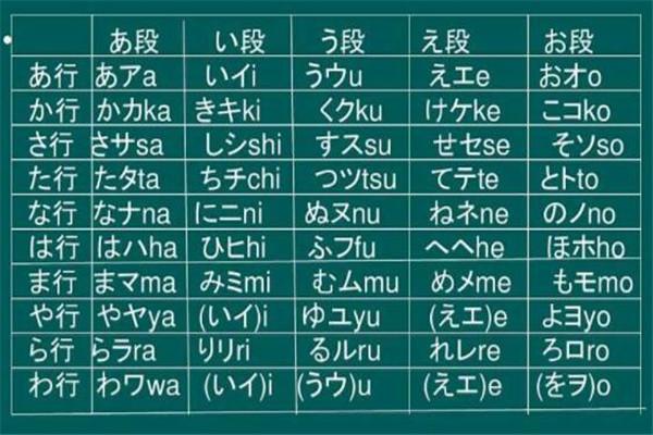 世界最難學的十大語言 漢語居榜首,挪威語讓母語者都有些蒙