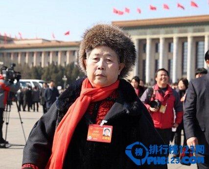 胡潤貴州富豪排行榜2019名單