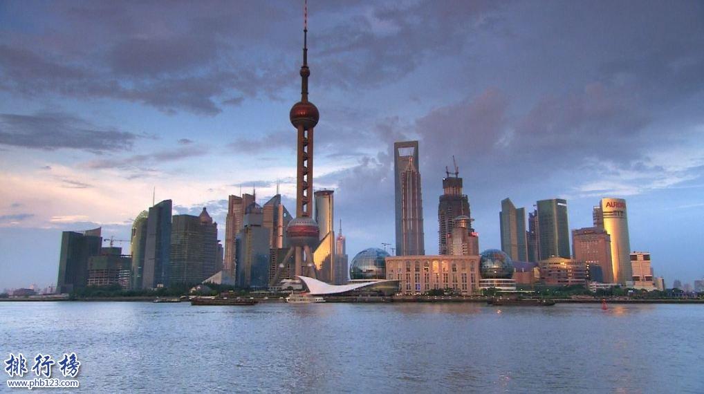 【2019中國一線城市排名】2019中國一線城市有哪些?
