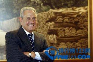 福布斯葡萄牙富豪排行榜2019