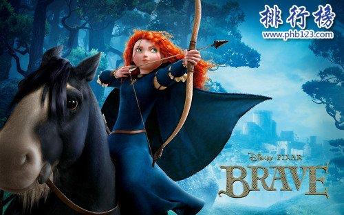 製作成本最高的十部動畫電影:魔法奇緣1分鐘260萬美元