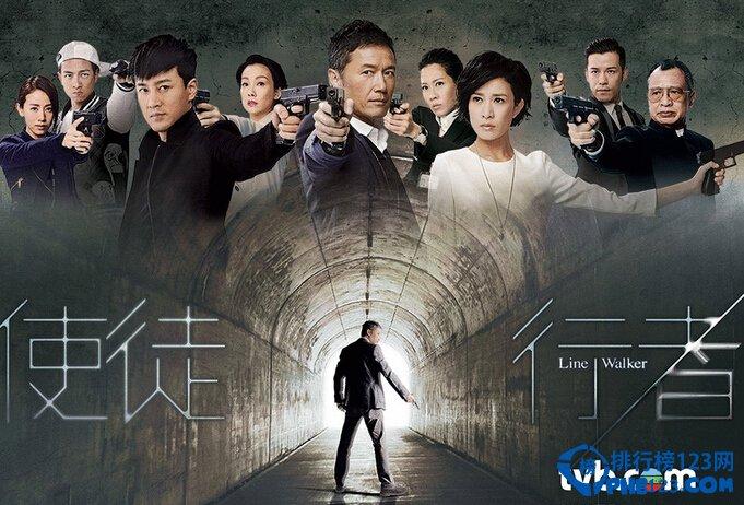 香港最新電視節目收視率排行榜