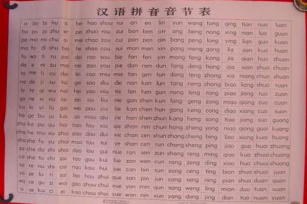 世界三大文字型系