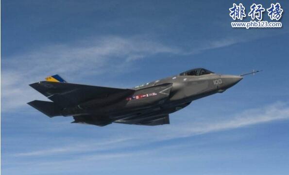 【最新】世界戰鬥機排名2021 世界十大最強戰鬥機詳解