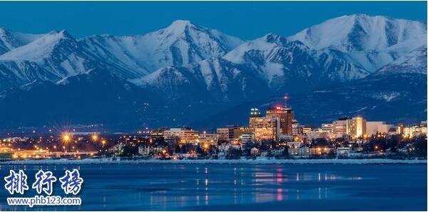 美國最大的州是哪個 阿拉斯加州占美國面積的18.4%