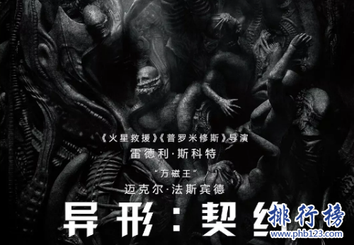 十大外星人入侵電影推薦