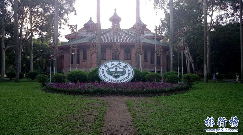 廣東985一本大學有哪些?盤點廣州985大學名單排名