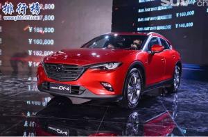 15萬左右合資SUV哪款好?2019年15萬合資suv銷量排行榜