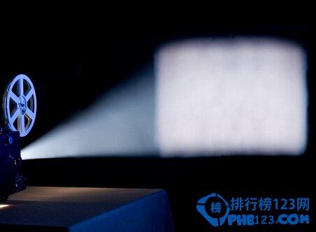 中國電影院票房排名