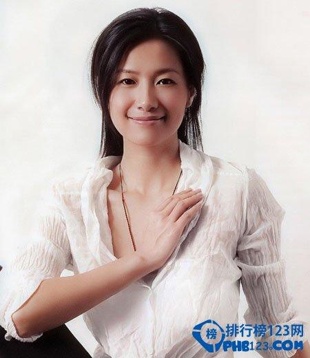 徐靜蕾畢業於北京電影學院表演系