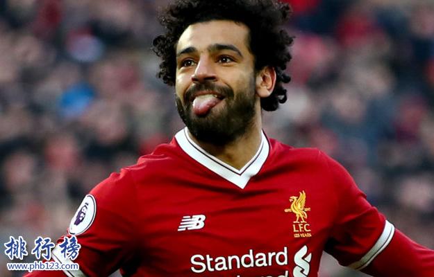 世界足球球員身價排行2019,身價最高的足球運動員是誰?