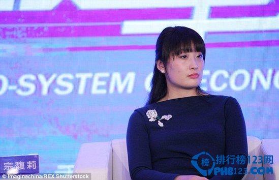 2020全球最年輕的富豪排名 中國兩位女性上榜