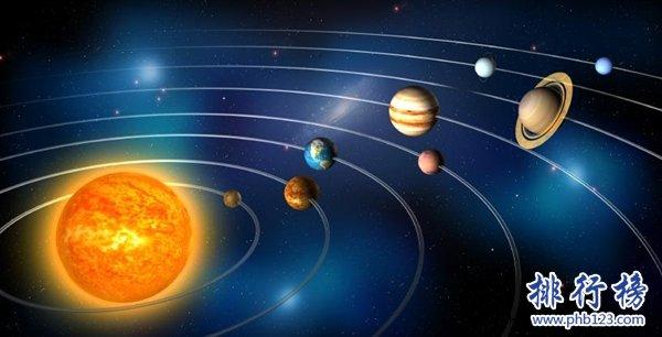 太陽系八大行星