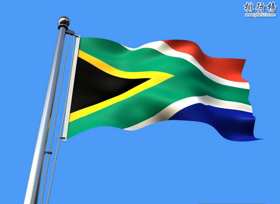 【南非人口2019總人數】南非人口數量2019 南非人口世界排名