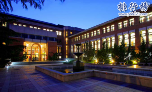 暨南大學世界排名2019,附1個專業世界排名