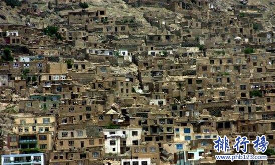 全球十大暴力城市:七個在美洲,千萬別去!