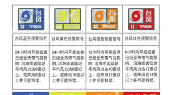 颱風預警信號圖片