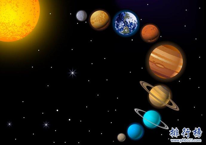 太陽系行星圖片