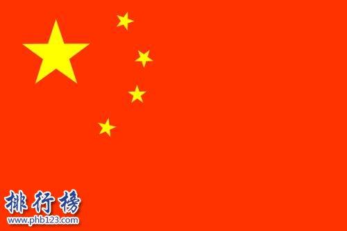 【中國人口2019總人數】中國人口數量2019|中國男女比例