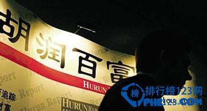 2019年胡潤點金聖手富豪榜