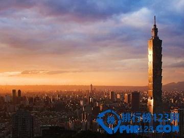 台灣富豪排行榜2019