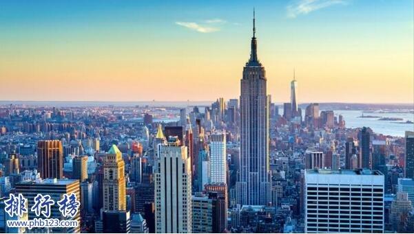 美國最大的城市:紐約(面積、人口、GDP均為全美第一)