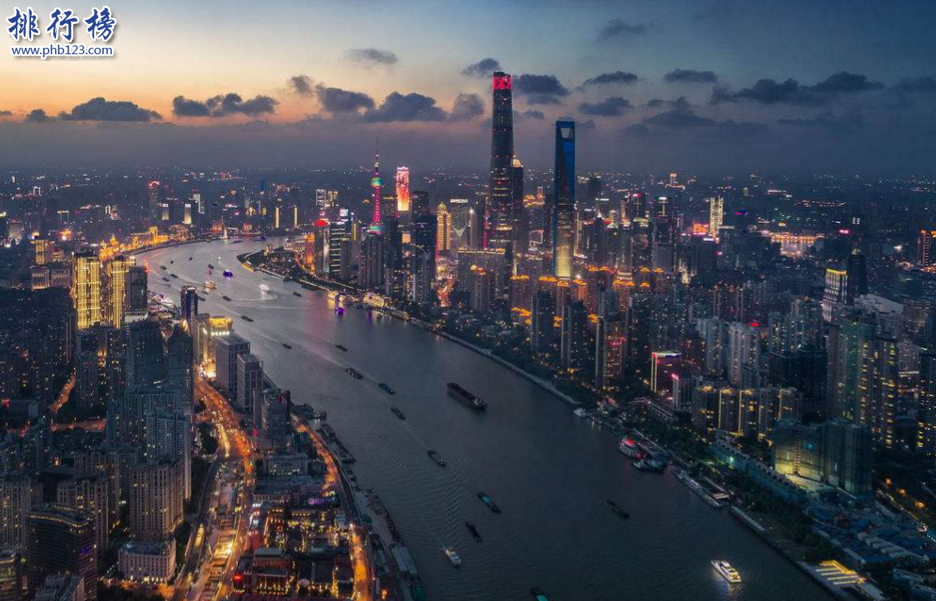 全球最富有的十大城市:紐約gdp世界第一東京全世界人口最多