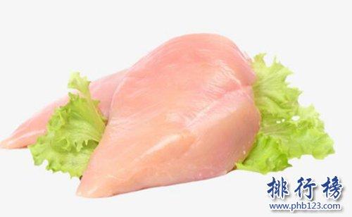 蛋白質含量高的十種食物,前兩名都是海產!